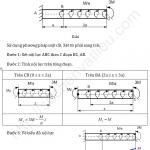 Bài 3 – Vẽ biểu đồ nội lực kết cấu chịu xoắn – Sucbenvatlieu.com
