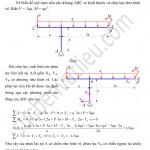 Bài 6 – Vẽ biểu đồ nội lực khung – Sucbenvatlieu.com