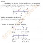 Bài 14 – Uốn phẳng – Phương pháp đồ toán (dầm giả tạo)