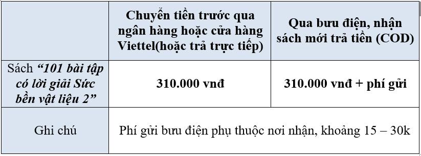 thong-bao-gia-mua-101sbvl2