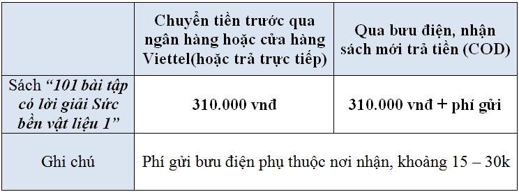 phuong-an-101-sbvl-1-2